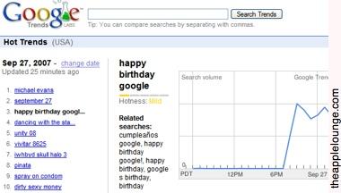 hot-trends-happy-birthday-google.jpg
