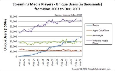 streaming-media-players1.jpg
