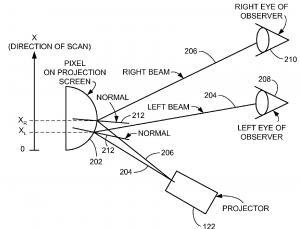 immagine del brevetto illustrante la stereoscopia