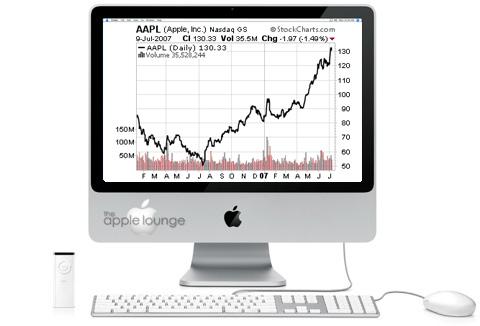 apple-imac-aluminumshares4354.jpg
