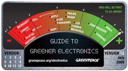Apple classifica GreenPeace Luglio 2009