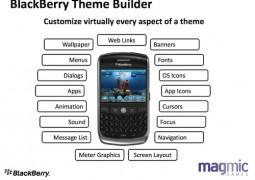 BlackBerry-Theme-Studio