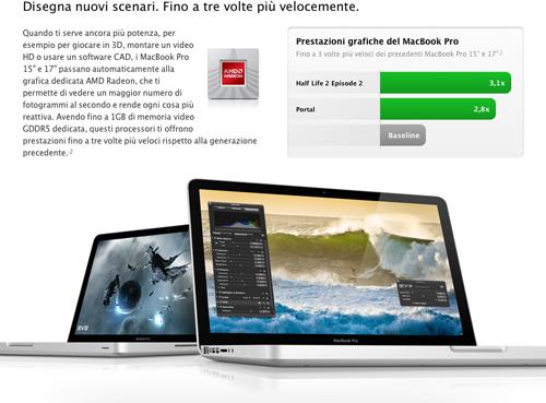 MacBook Pro Early 2011 e AMD Radeon HD 6750M, Un connubio non proprio perfetto?