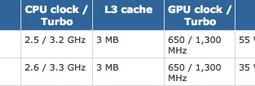 Nuovi Core i5 per MacBook Pro 13''