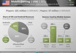 Giochi iPhone e iPad
