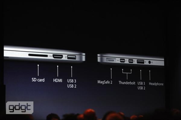 MacBook Pro Next Generation, porte e connettività - TheAppleLounge.com