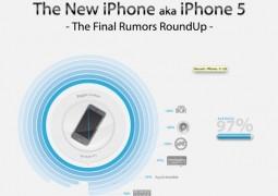 nuovo iPhone 5 infografica
