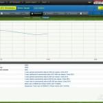 Football Manager 2013 Interfaccia