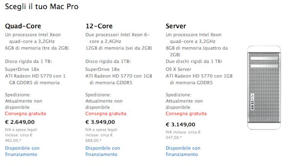 Mac Pro non disponibile