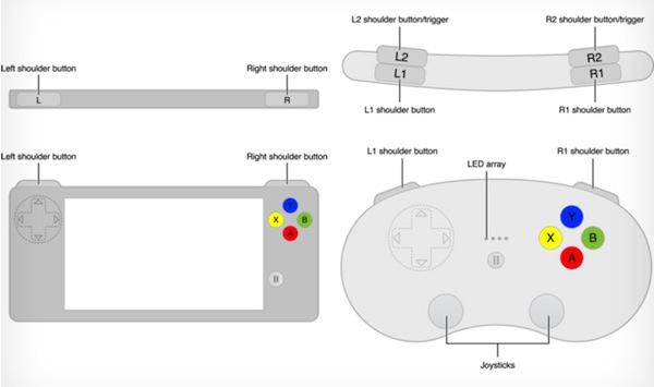 iOS 7 supporto ai controller di terze parti