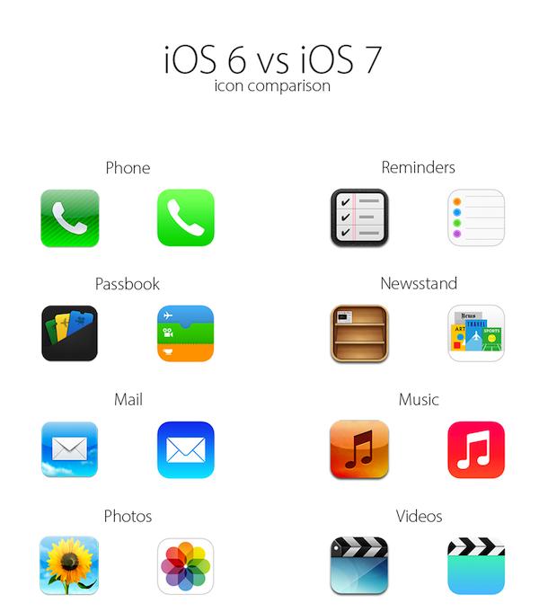 iOS6vsiOS7_icons