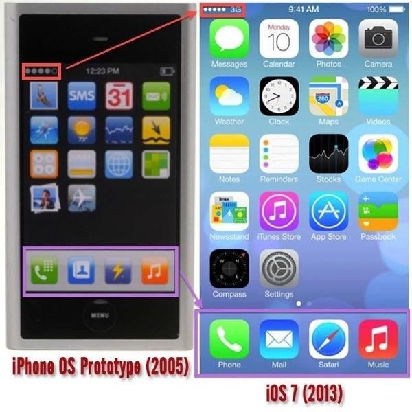 iPhone os comparison