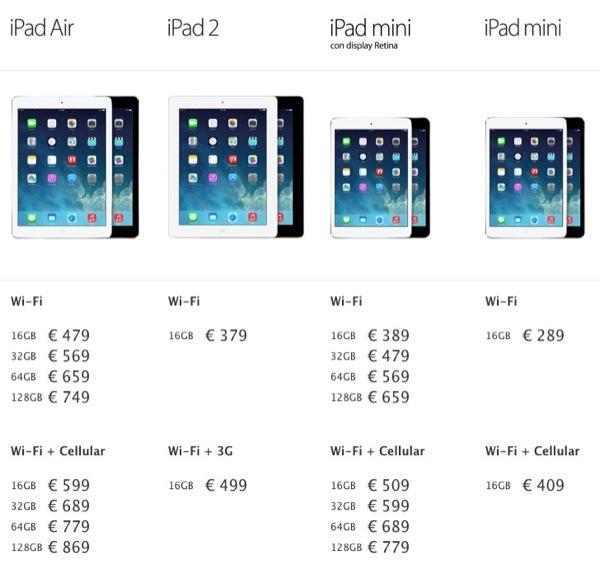Nuovi iPad schema prezzi