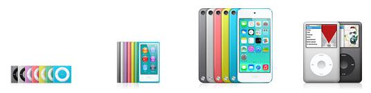 iPod early 2013