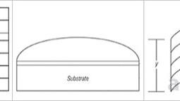 13.12.10-Curve-2