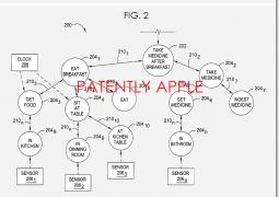 brevetto siri sensori casa