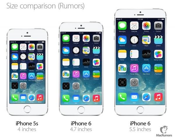 iphone6-sizes-800x636