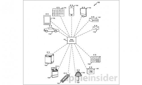 domotica brevetto
