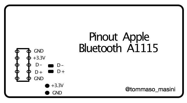 Come abilitare Handoff Continuity vecchi Mac iMac mid 2007 guida TAL pinout Bluetooth A1115