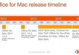 office per mac 2015