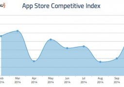 app store download app record iphone 6