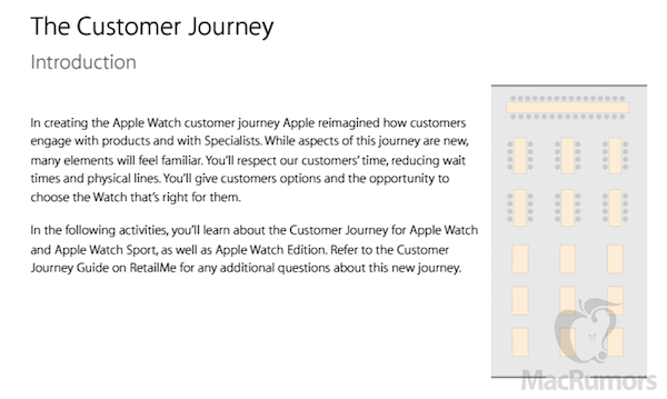 Customer-Journey-Apple-Watch-1