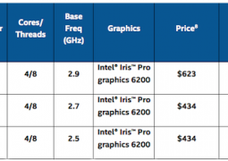 Intel-New-Broadwell-Chips