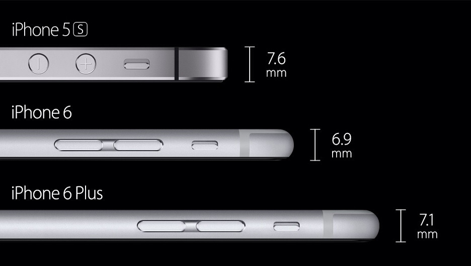 iphone-6-thickness-comparison-vs.-iphone-6-plus-vs.-iphone-5s