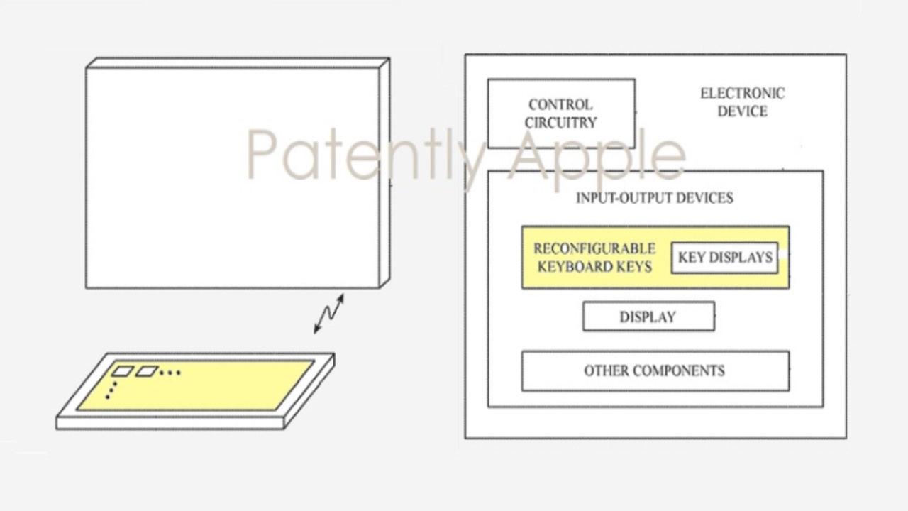 brevetto Apple per Mac